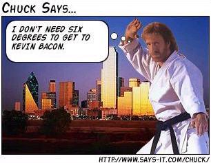 Chuck Says...