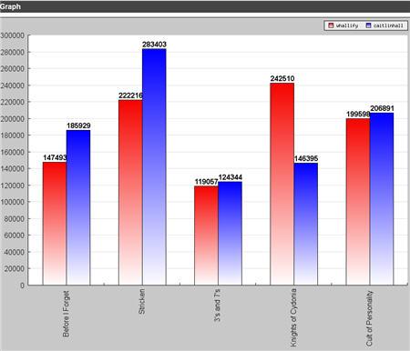 guitar hero comparison schier.eu