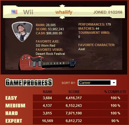 guitar hero profile whallify for 4/14/2008