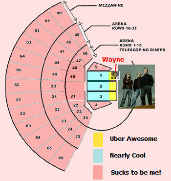 Correct seating chart for rush in austin at frank erwin center