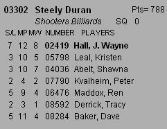 steely duran apa team shooters