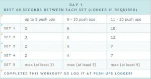 100 pushups